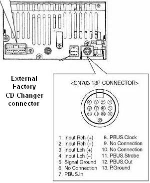 8 Pin Din Connector Wiring Diagram Cd Changer